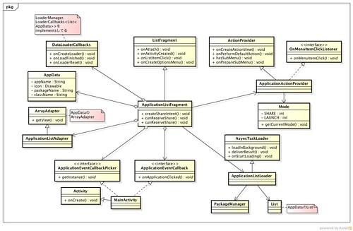 Class Diagram0