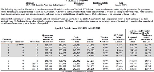don u0026 39 t buy a fixed index annuity until you read this
