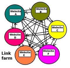 375px-Link_farm2x