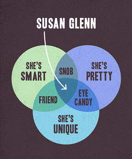 Susan Glenn Venn Diagram