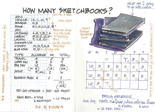 Trip Prep- How Many sketchbooks by borromini bear