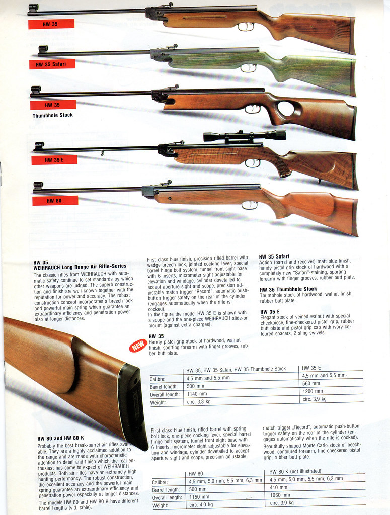 HW lit - American Vintage Airguns