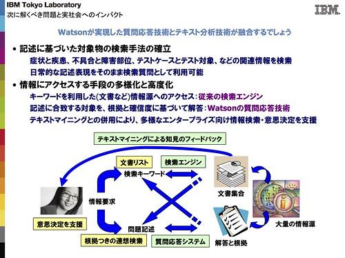 豊洲記念講演-武田配布資料-13
