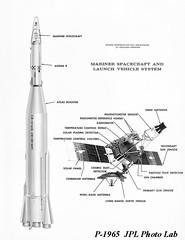 Mariner Diagram