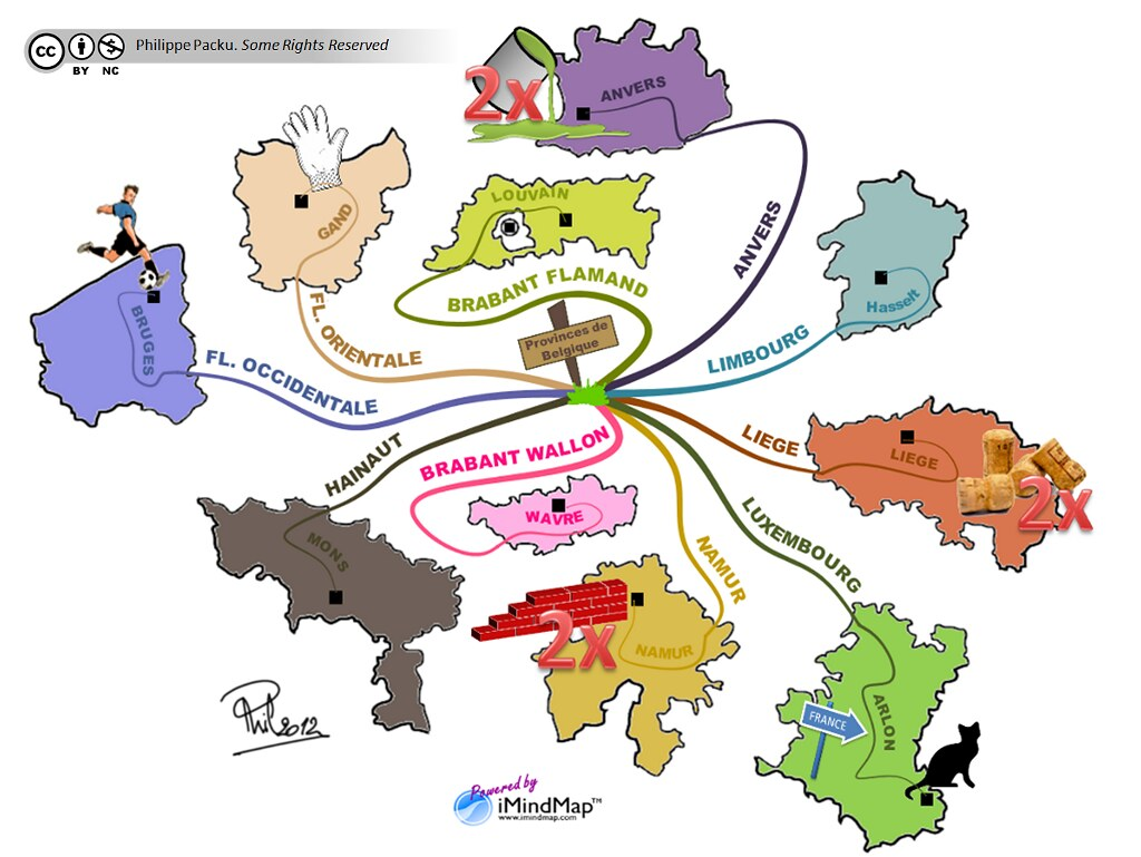 How to memorize a geography lesson - Belgium mind map by Philippe Packu