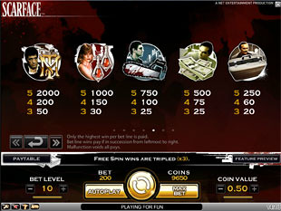 free Scarface slot payout