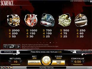 free Scarface slot payout