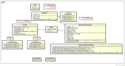 Class Diagram1