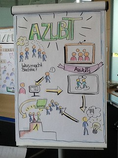 AzubIT als kreatives Flipchart