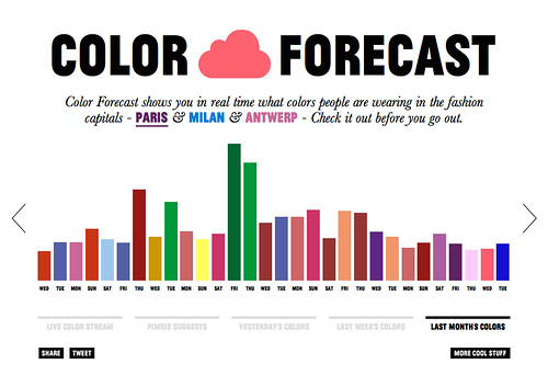 COLOR FORECAST 5