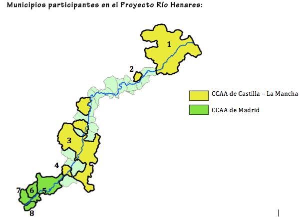 Municipios del Proyecto Río Henares