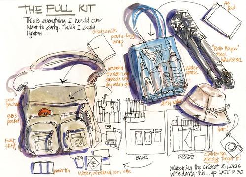 101_02 The Full Kit by borromini bear