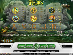 free Trolls slot payout