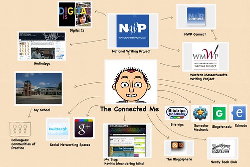 The Connected Me