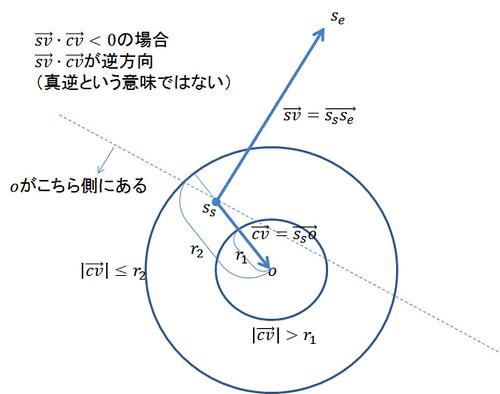 intersectSC1