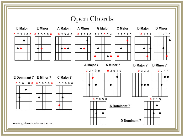 Open chords on guitar