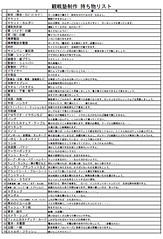 観戦塾オリジナル「持ち物リスト」