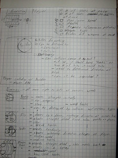 Design Notes of Evolution game for LD#24