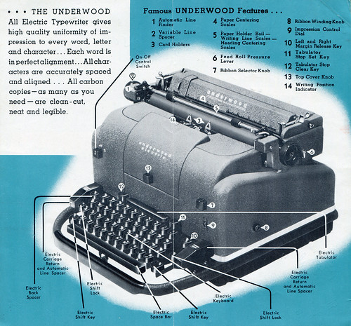 Underwood Electric ad