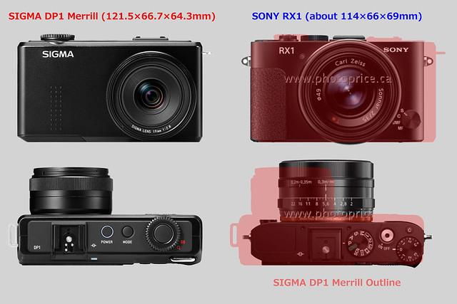 SONY RX1_vs_SIGMA DP1 Merrill_2/2