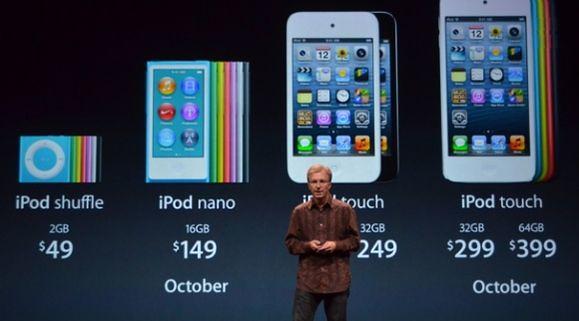 Цена iPod touch, nano, shuffle
