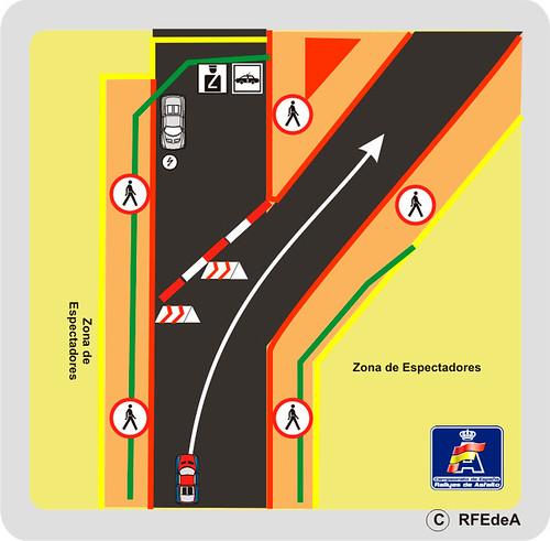 Zonas de peligro curva derecha en Y