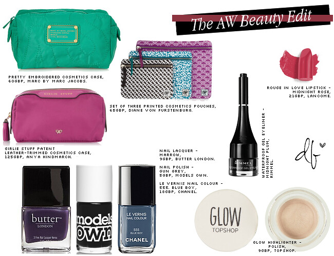 daisybutter - UK Style and Fashion Blog: the AW beauty edit, AW12, butter london, models own, chanel, lancome, marc jacobs, topshop beauty