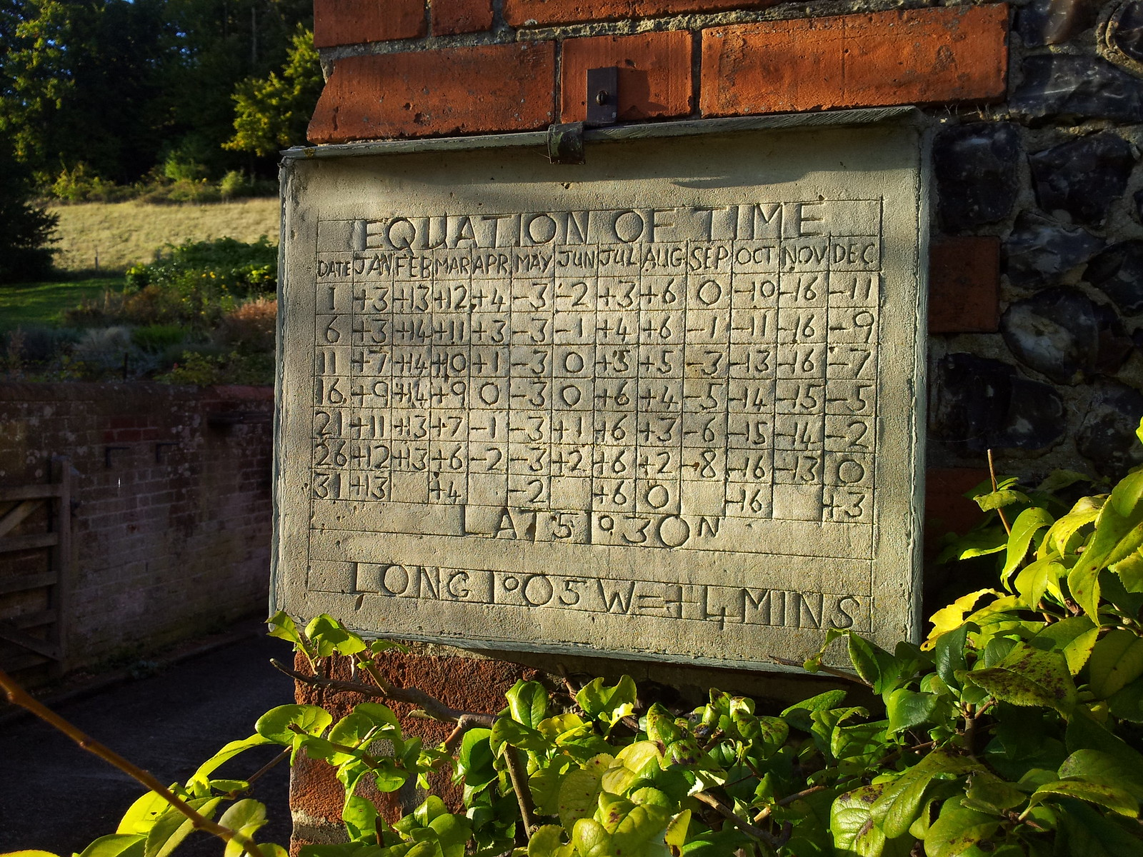 Equation of Time Henley to Pangbourne