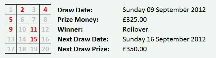 Dock Lottery 09-09-2012