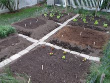 In-Ground Garden