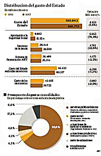 12i28 ABC Presupuestos 2013 Uti