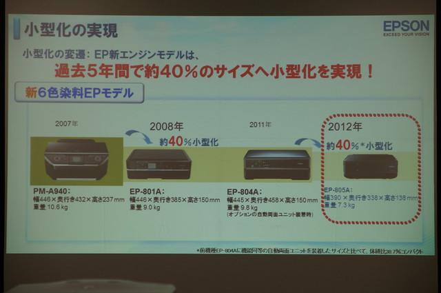 EPSON カラリオ EP-805A 小型化40%減