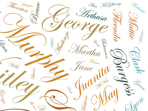 Geneology- All Names- 500 Edwardian Script3 copy
