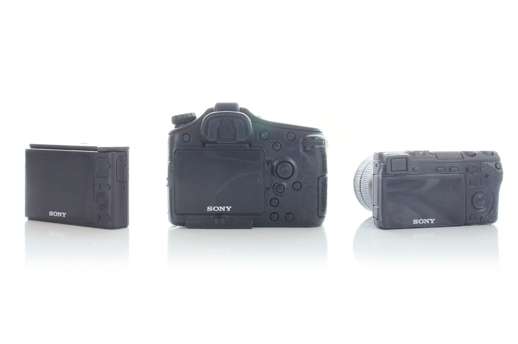 Sony Camera Miniature