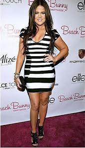 Khloe Kardashian Bandage Dress Herve Leger Celebrity Style Women's Fashion 1