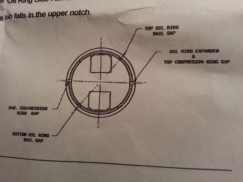Supertech Piston Ring Clocking   Acura K20a K24a