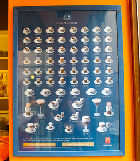 Cartoline da triestenext 3 dagli sprechi alimentari all - Diversi tipi di caffe ...
