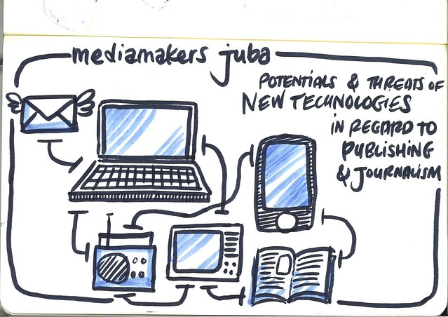 Potentials and threats of new technologies in regard to publishing and journalism