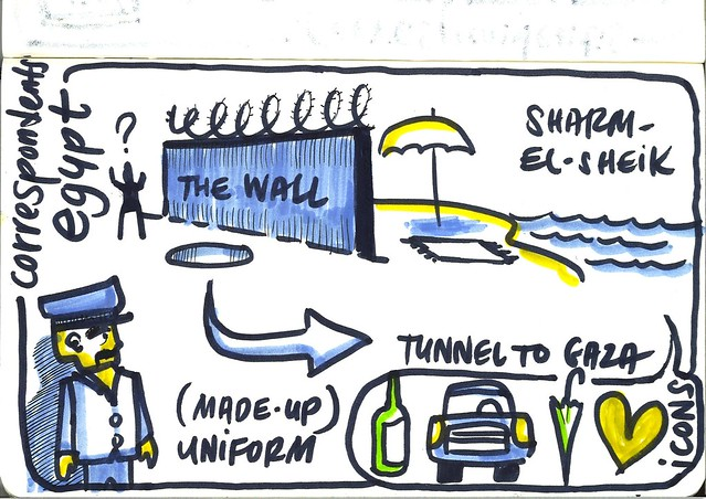 Graphic facilitation: Correspondents magazine