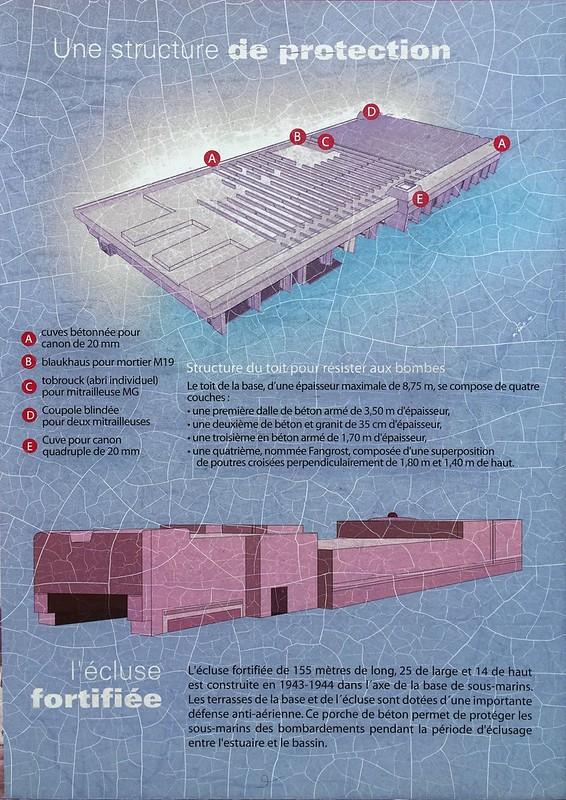 Base navale allemande: Plan du blockhaus