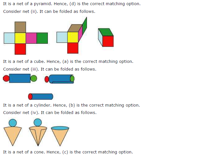 NCERT Solutions for Class 7 Maths Chapter 15 Visualising Solid Shapes Exercise 15.1