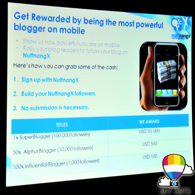 NuffnangX Read Blog mobile application by Nuffnang Win US Dollar 10,000