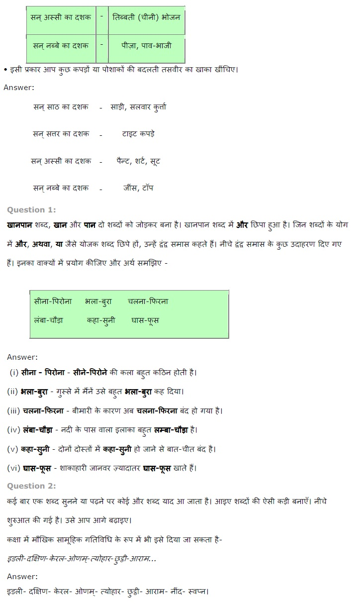 Ncert Solutions For Class 7 Hindi Chapter 14