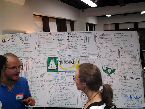 Graphic Recording at Startup Weekend Pittsburgh