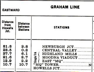 E-L Graham Line Schedule