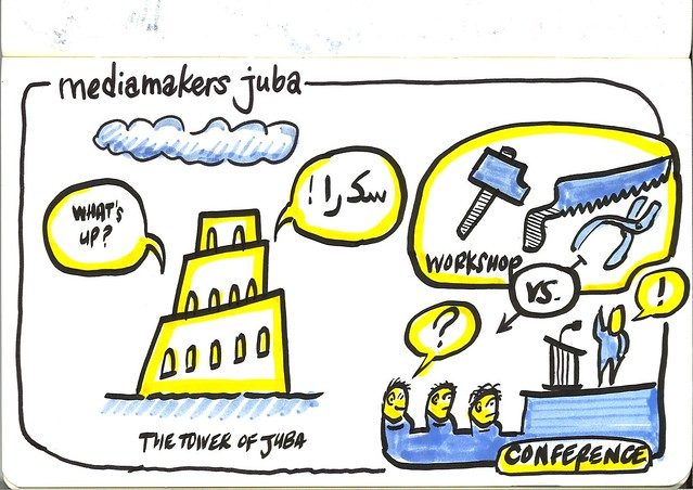 Graphic recording: Media & Makers JUba, South Sudan