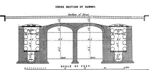 London Railway Arcade