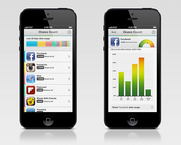 Onavo Count para iOS