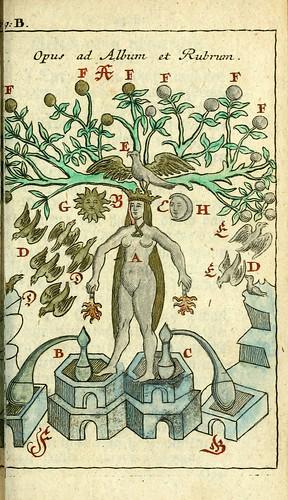 022-Joh. Michaelis Faustij ... Compendium alchymist….1706-Johann Michael Faust