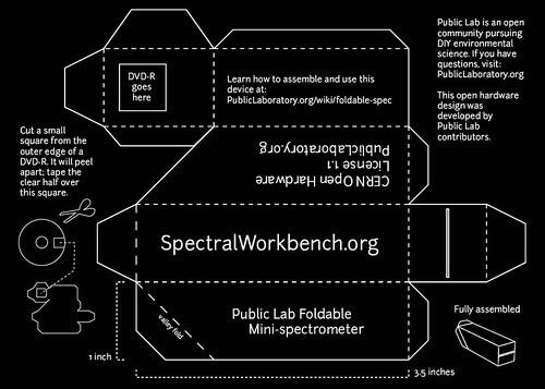 Mini-spectrometer 2.5 draft